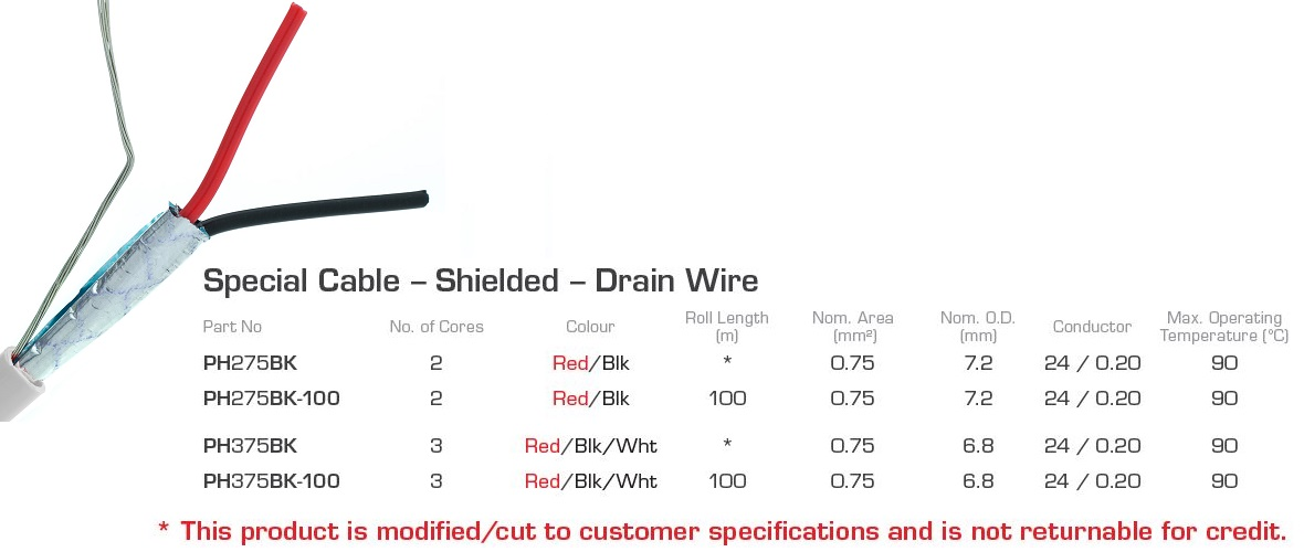 Shielded Cable Drain Wire